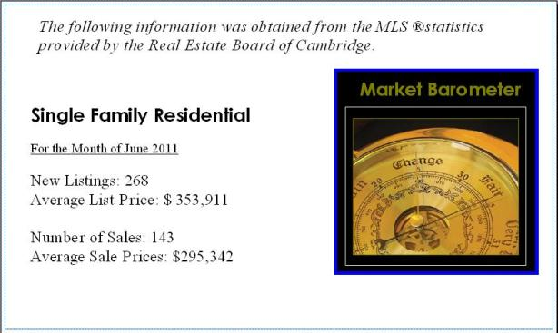Cambridge Real Estate Market for June 2011
