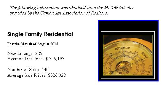 August Stats for Cambridge Real Estate
