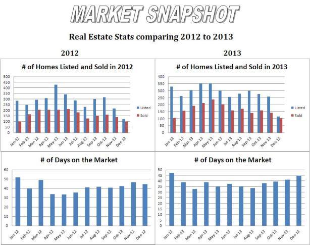 MarketSnapshot