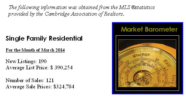 Market Barometer for March 2014
